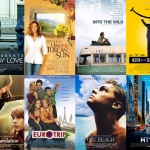 Best Travel Movies Featured Image