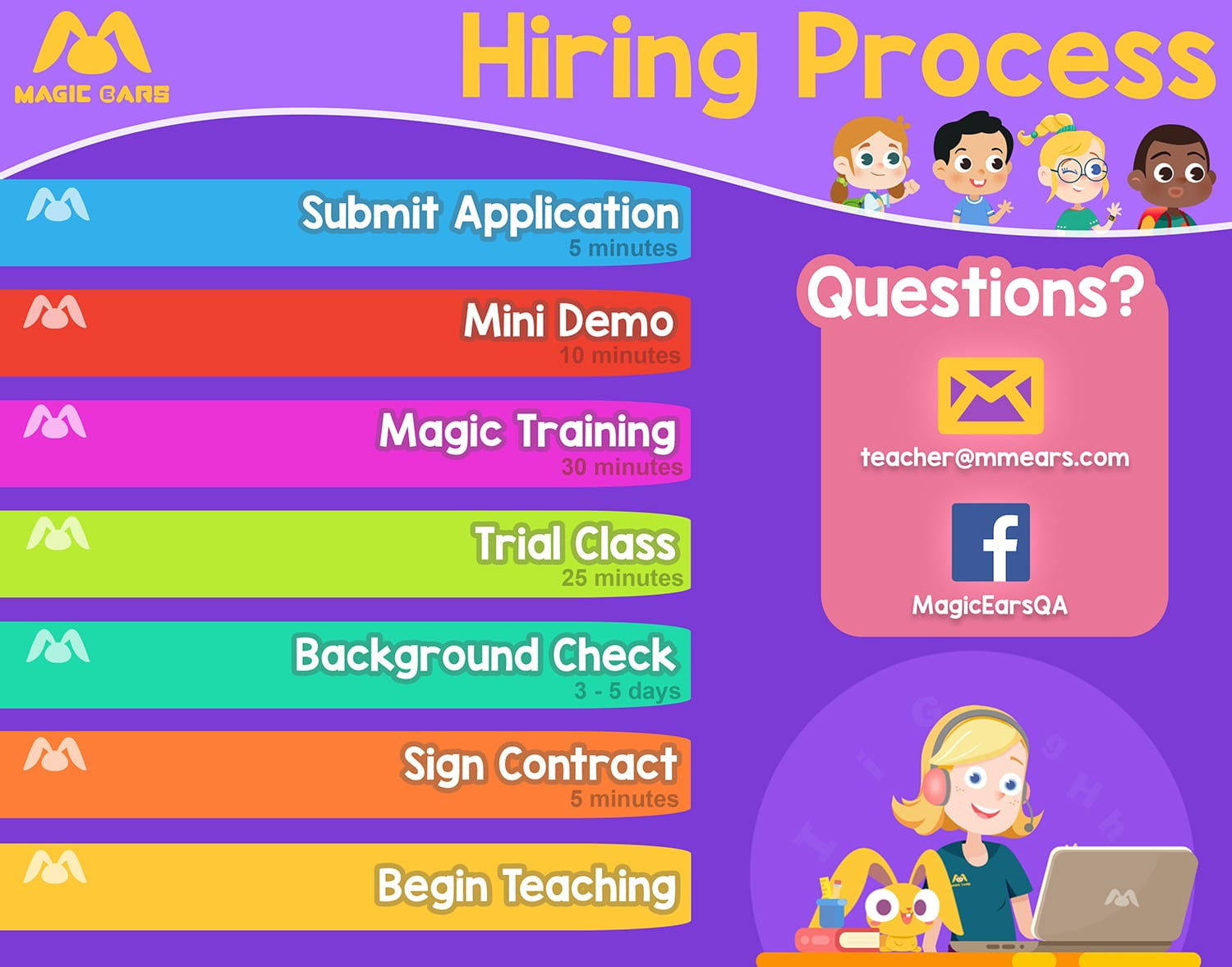 Magic Ears Hiring Process