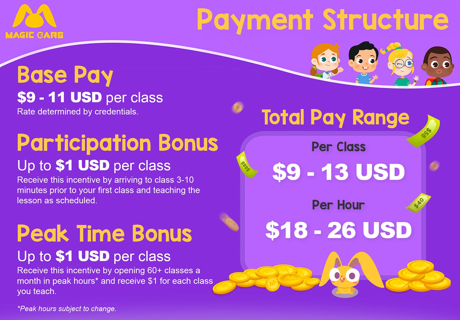 Magic Ears Payment Structure
