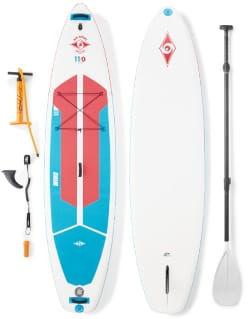 BIC Sport WING Air Premium Inflatable Stand Up Paddle Board